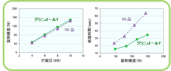 img_GranutolF_graph1.jpg