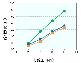 img_Granutol_graph1.jpg